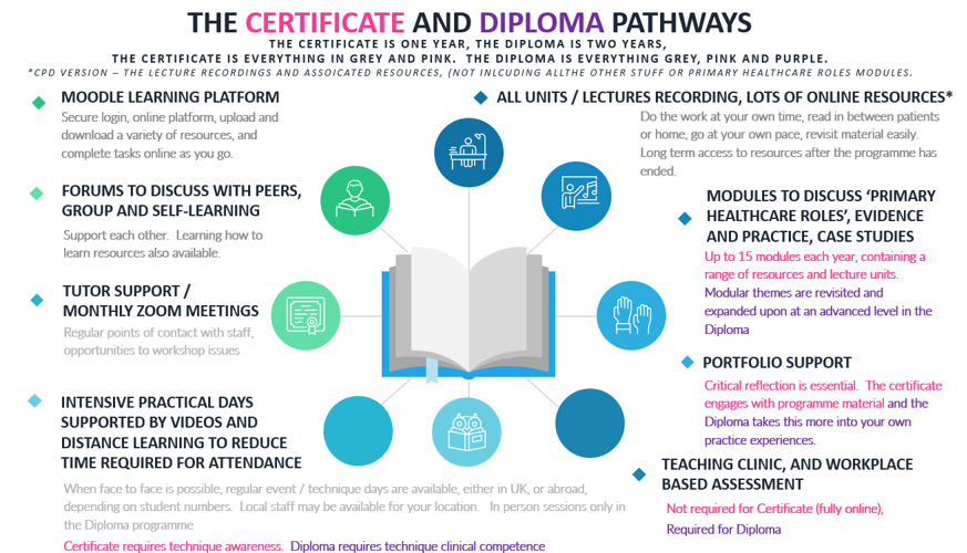 CERTIFICATE-PATHWAYS-OVERVIEW